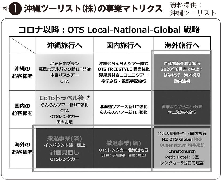 いつまで 事態 沖縄 緊急 宣言