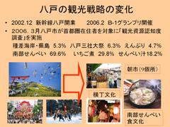 八戸の観光戦略