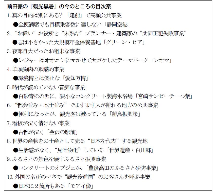図表25_観光国本