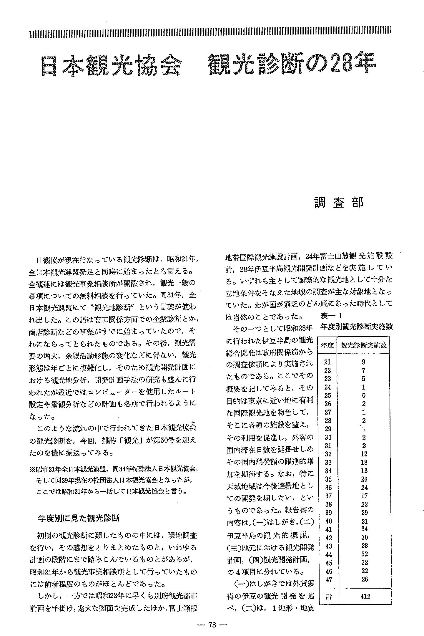 図1 日本観光協会観光診断の28年
