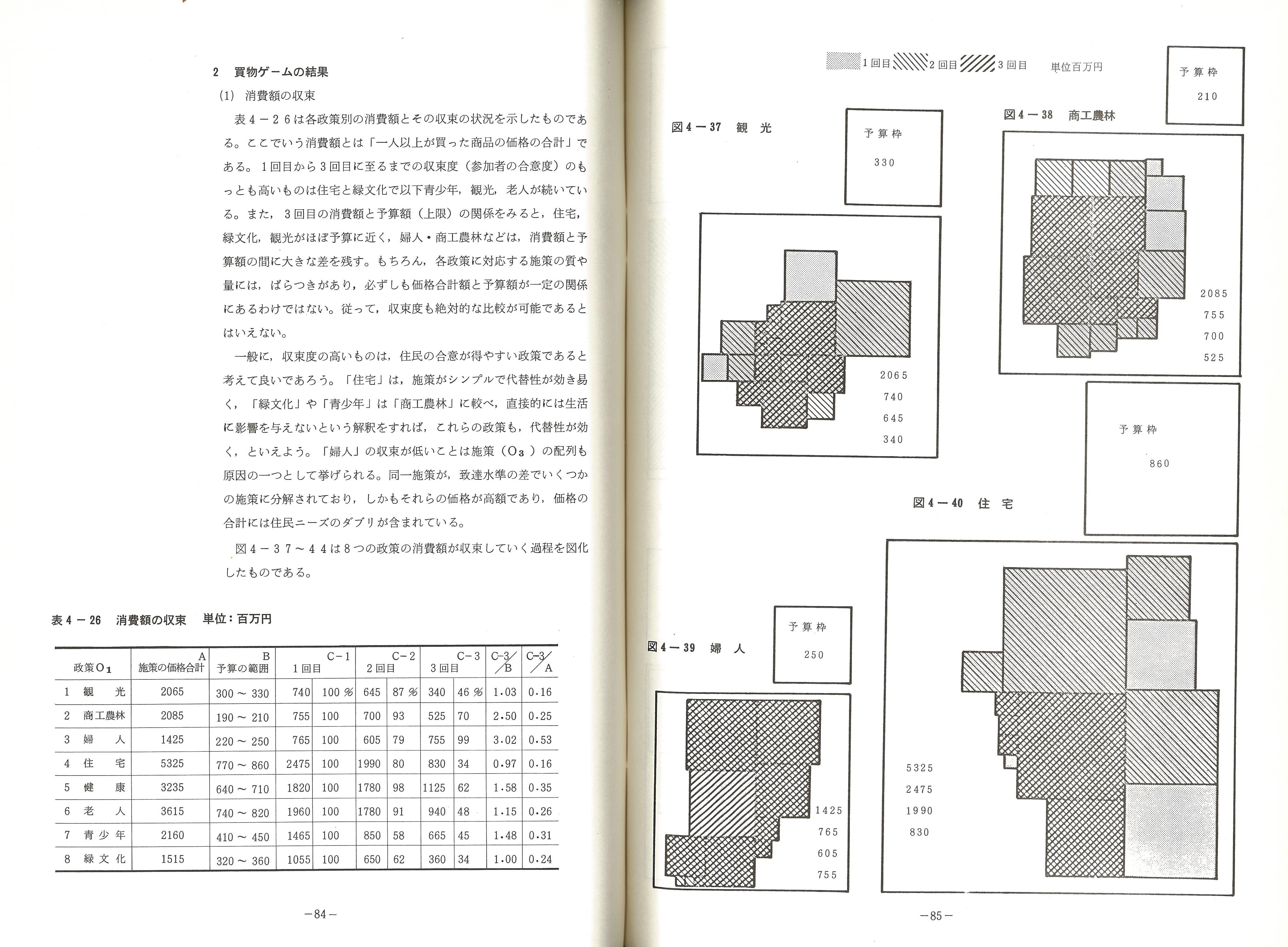 図6 買い物ゲーム(草津町 社会開発計画より)