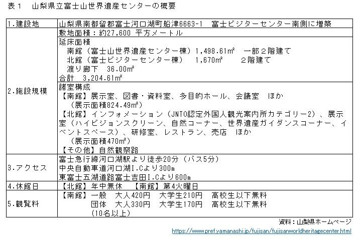hyou1-yoshizawa-305