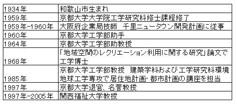 ryakureki-mimura