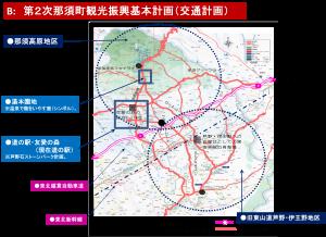 図2「第2次那須町観光振興基本計画(交通計画)」(阿比留一部加筆)