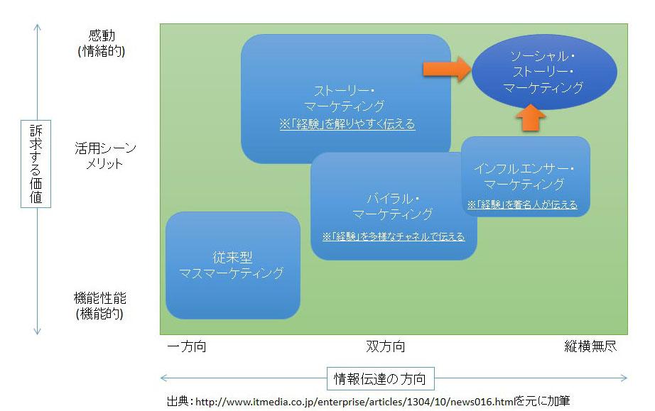 smartphone-zu1-yamada