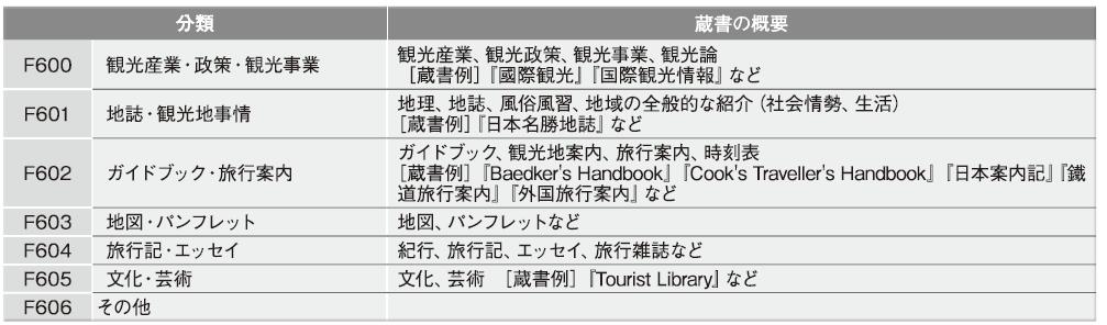 hyou1-column344