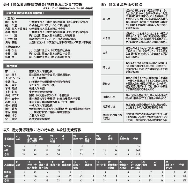 bunka222-3-hyou3-5