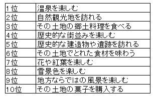 zuhyou3-toyama362